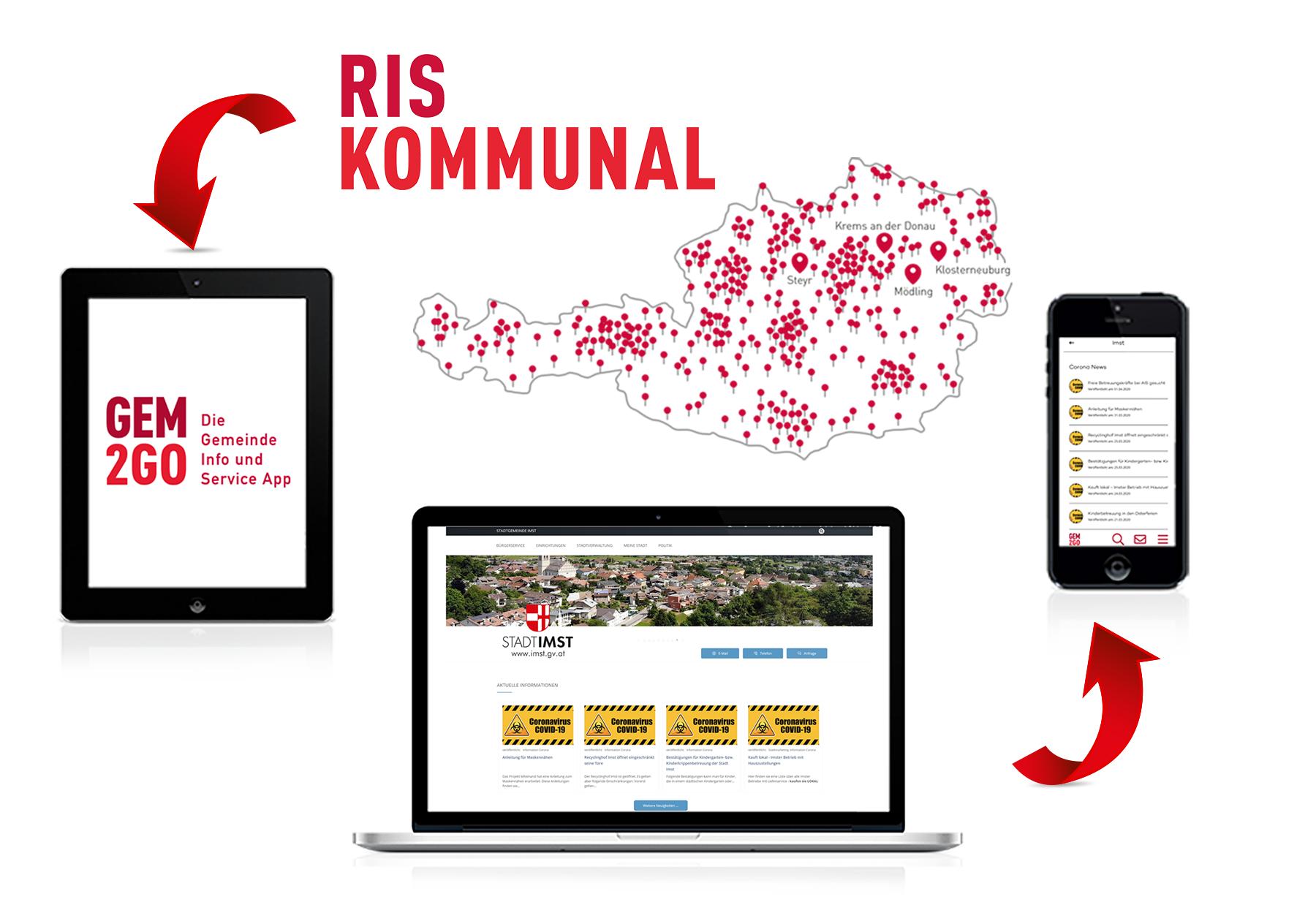 RIS Kommunal