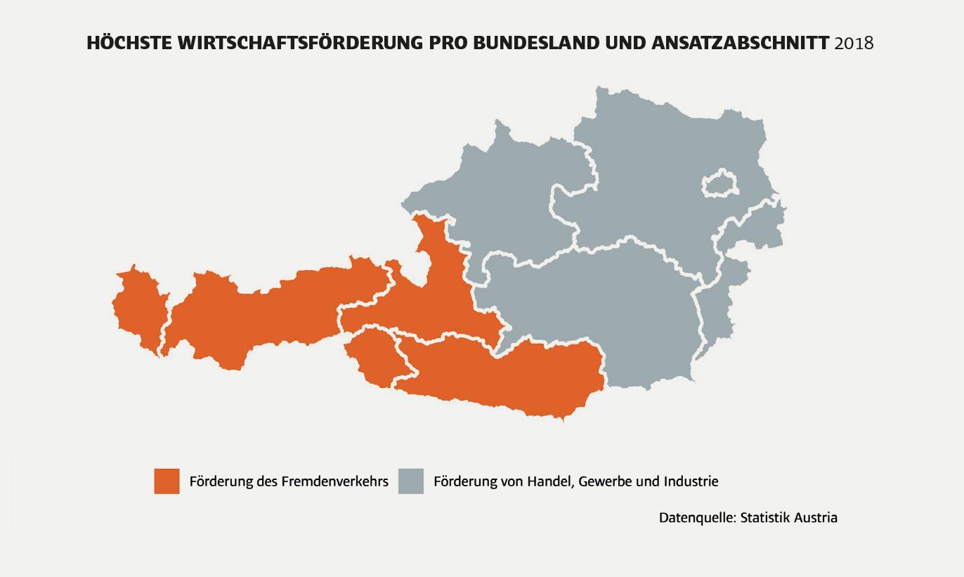 Wirtschaftsförderung pro Bundesland