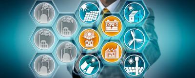 Energietechnologien