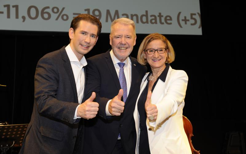 Kurz und weitere ÖVP Politiker geben Daumen Hoch zur Wahl NÖ 2020