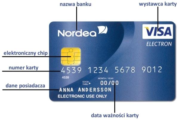 Karta Prepaid Bank Śląski