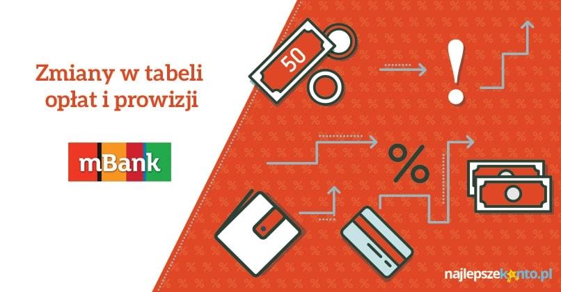 Mbank Zmienia Taryfe Oplat I Prowizji Luty 2017