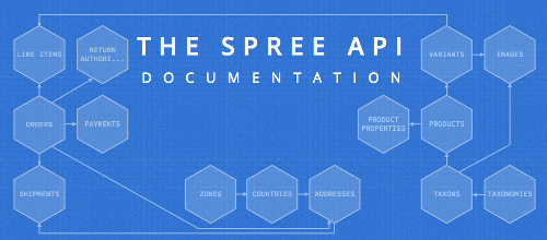 Spree API