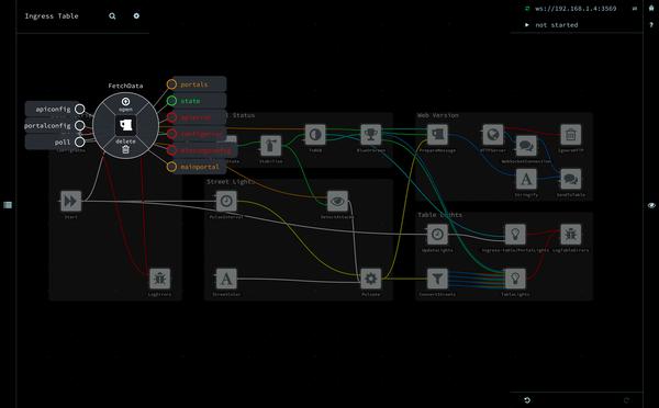 Graph editing in new Flowhub UI
