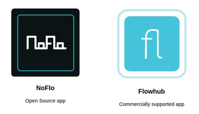 NoFlo UI vs. Flowhub