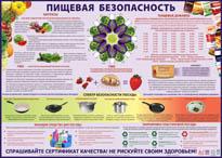 Пищевая безопасность