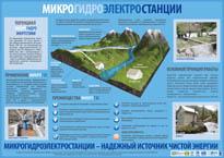 Микро Гидроэлектростанции