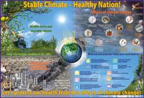 Стабильный климат — здоровая нация!