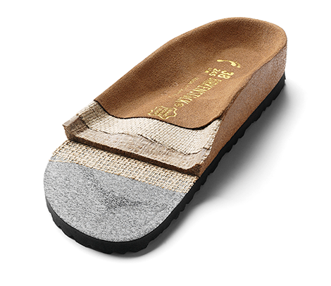 Quality and function: Birkenstock Group