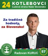 Radovan Kuruc - ĽS Naše Slovensko