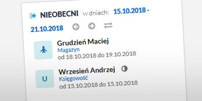 Wprowadziliśmy dwa nowe usprawnienia - na stronie głównej znajduje się teraz lista nieobecnych pracowników w danym tygodniu, a w module Delegacje - wybierasz daty w rozliczeniu tylko z podanego wcześniej zakresu.