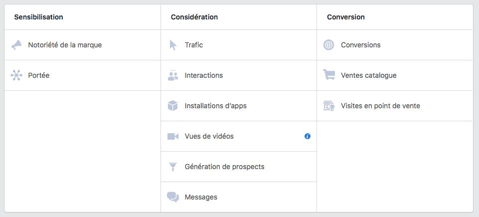 Objectif facebook
