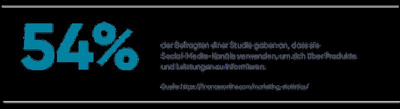 Marketing-Automation_Social-Media.png