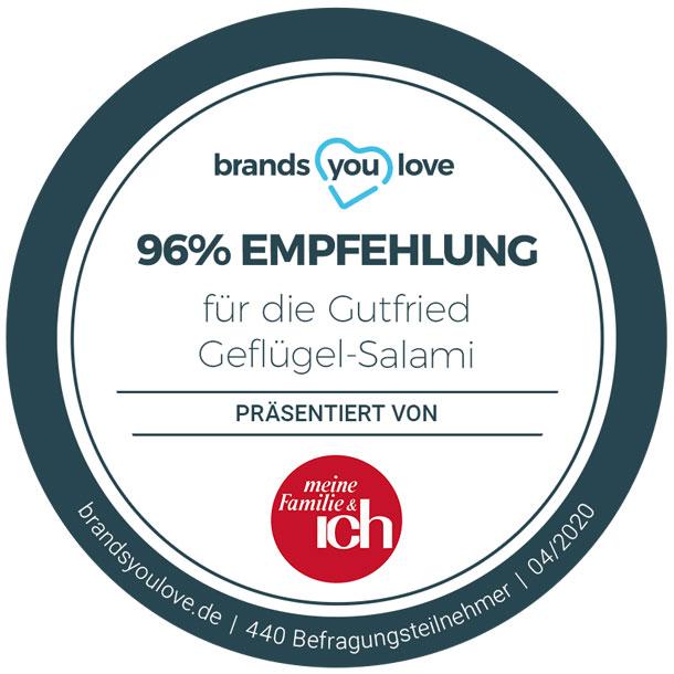 brands you love-Empfehlungssiegel für Gutfried