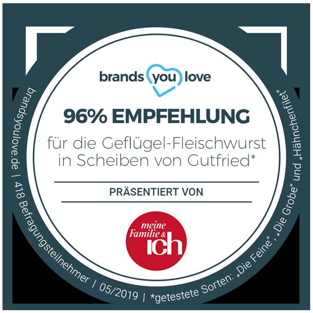 brands you love-Siegel für Gutfried Geflügel-Fleischwurst in Scheiben