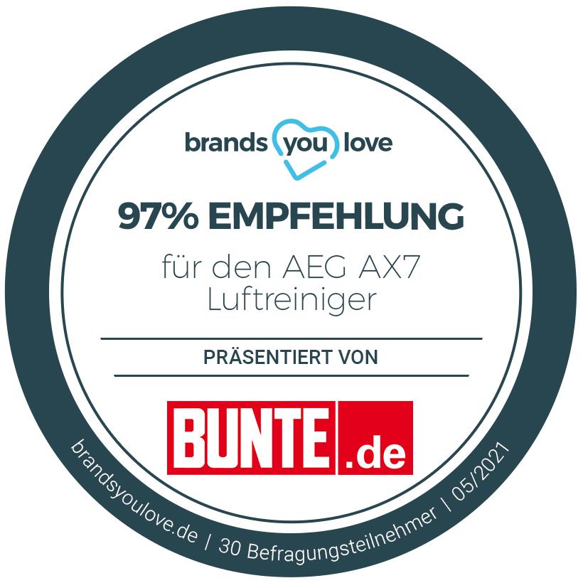 97% Empfehlung: brands you love Siegel