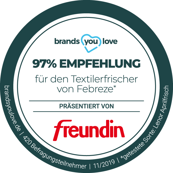 97% Empfehlung für den Textilerfrischer Lenor Aprilfrisch