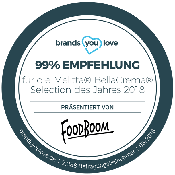 brands you love-Siegel für Melitta® BellaCrema® Selection des Jahres 2018