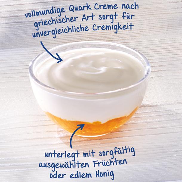 leicht gesüßte Quarkmasse und darunter edler Honig oder erlesene Früchte