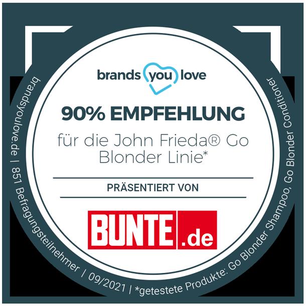 brands you love Siegel: 90% Empfehlung für die John Frieda® Go Blonder Linie