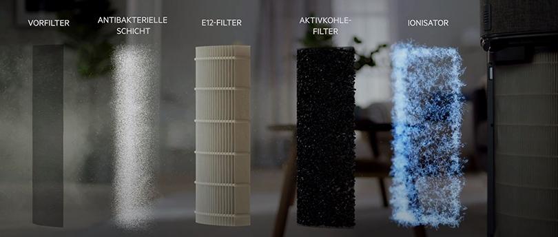 AEG AX9 Filter