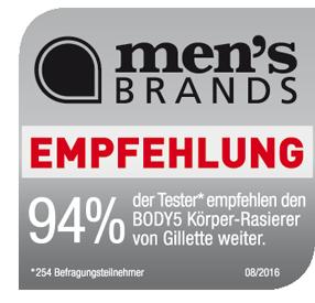 Gillette BODY5 men's brands-Empfehlungssiegel
