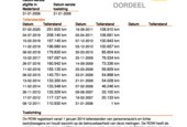 Renault Grand Scenic 2.0-16V Tech Line (BJ 2006) 7-PERS.