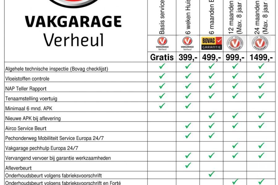 Renault Megane Estate 1.5 dCi Bose 110Pk Navi Nap Boekjes