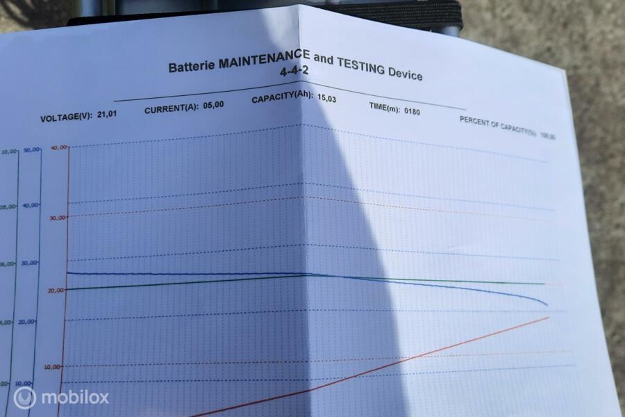 Cortina Ecomo met accutestraport 15ah  6 maanden garantie