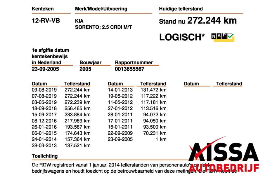 Kia Sorento 2.5 CRDi X-treme APK 11-2020