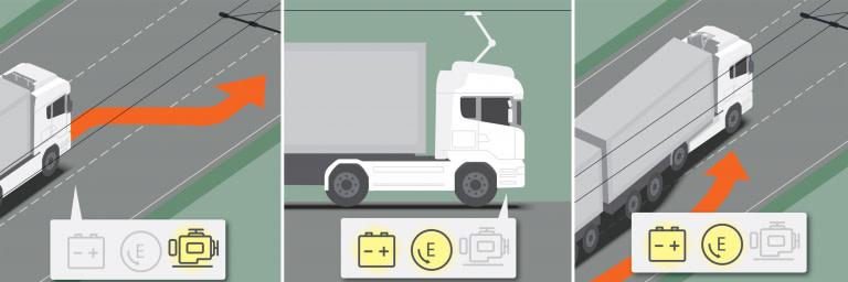scani elektrifizierte Straßen a3bau