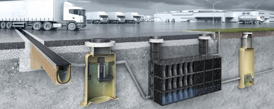 Aco Regenwassermanagement