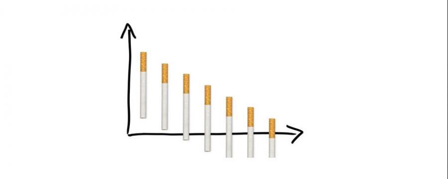 Zigarettenkonsum Coronakrise