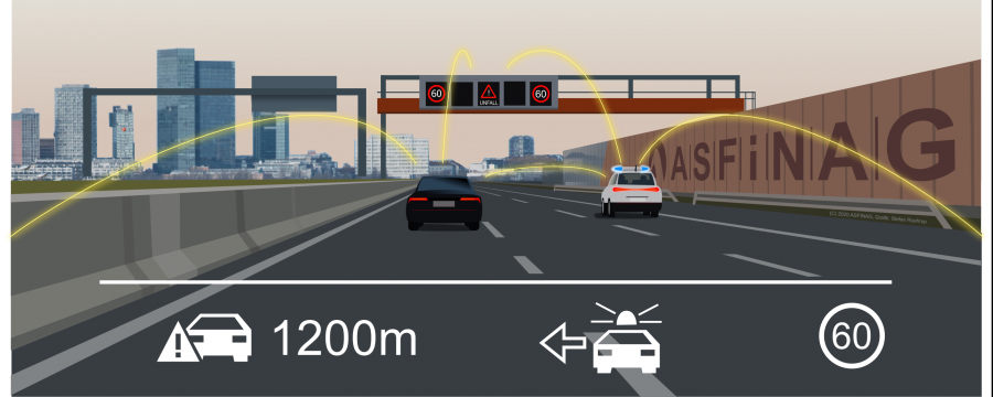 Autobahn Animation
