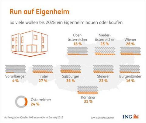 Eigenheim Grafik a3bau
