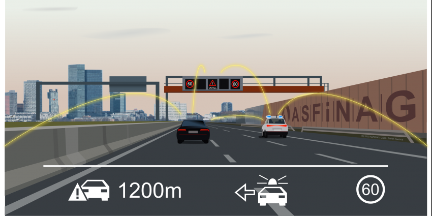 Autobahn Animation
