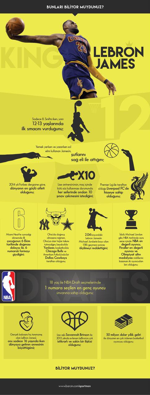 lebron-james-infografik