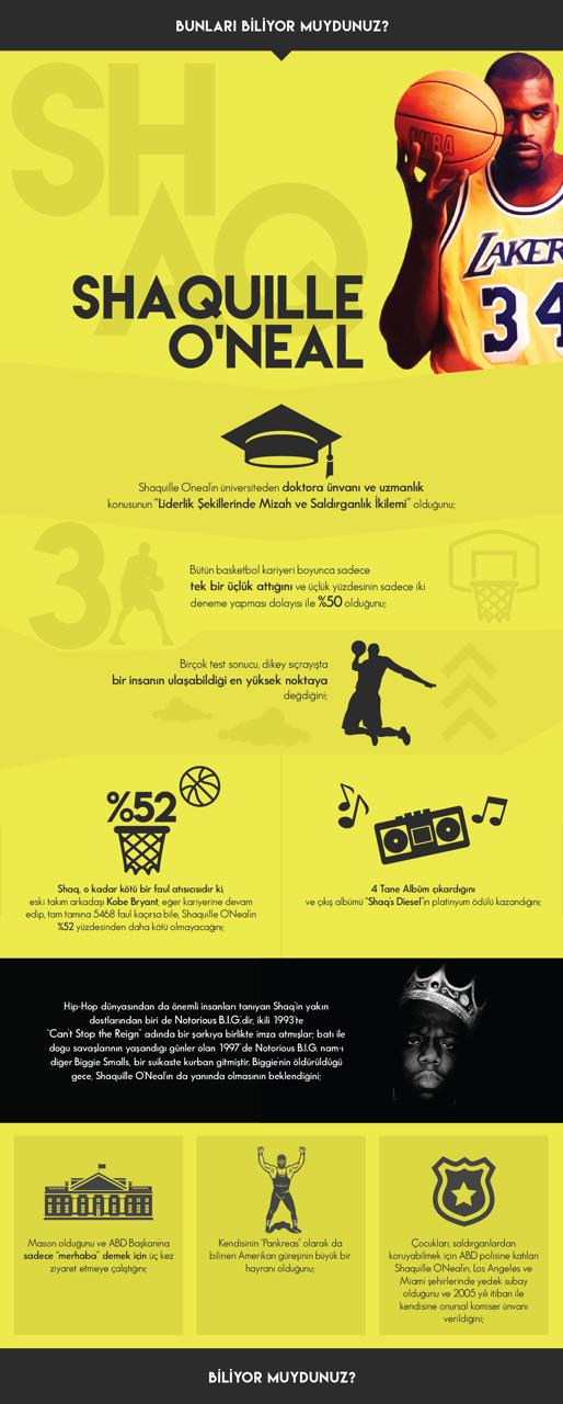 shaq_infografik