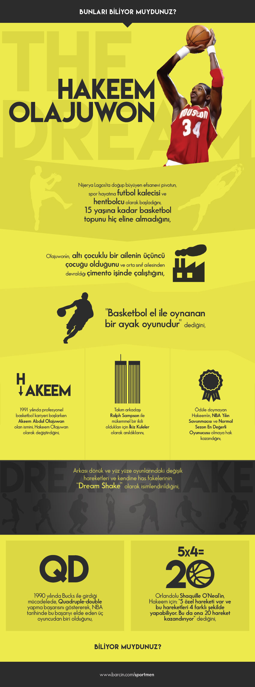 Hakeem-Olajuwon-infografik