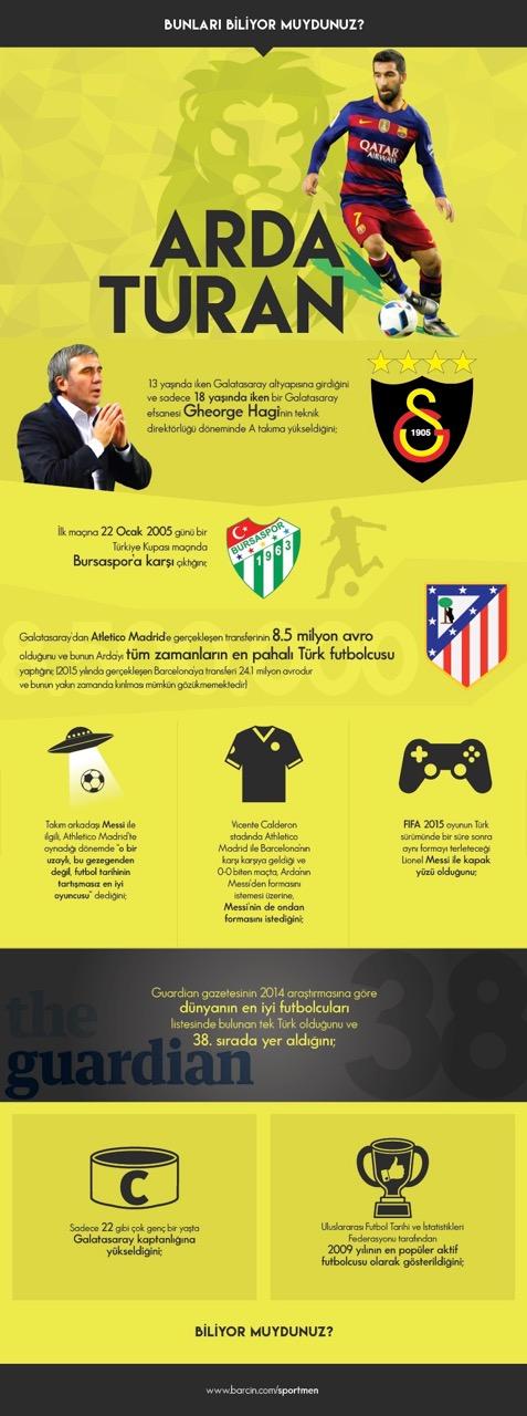 arda-infografik