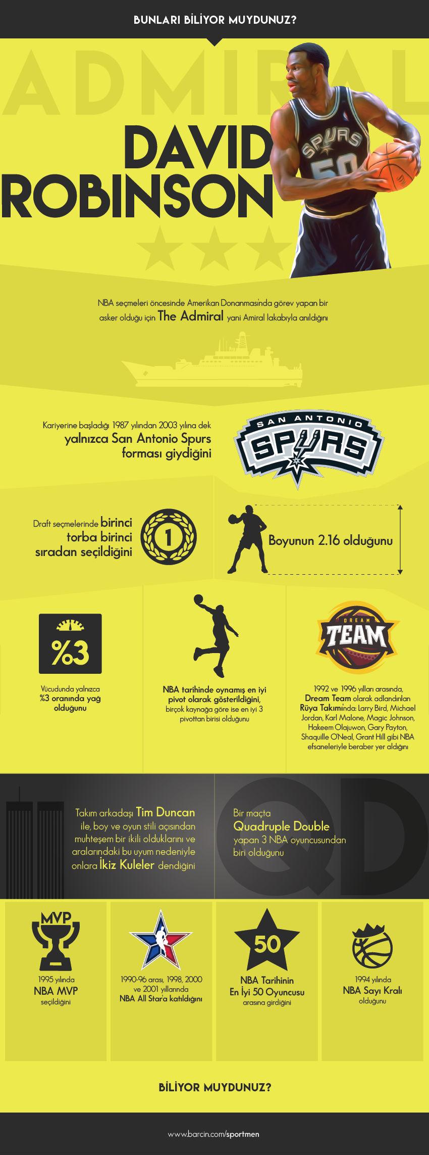 david-robinson-infografik