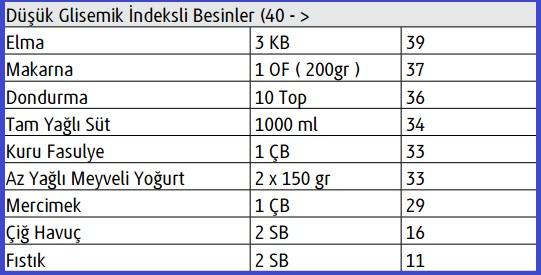glisemik-index2