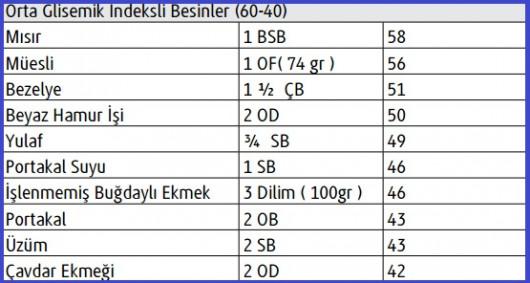 glisemik-index3