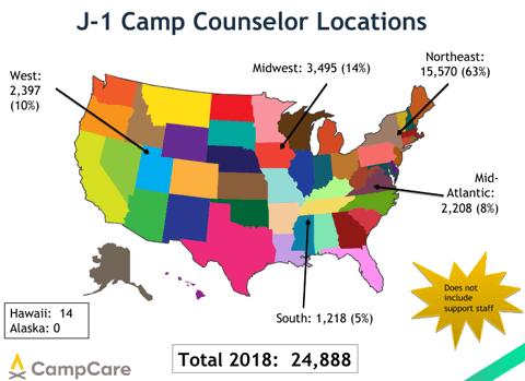 Camp Counselor Başvuru Zamanı