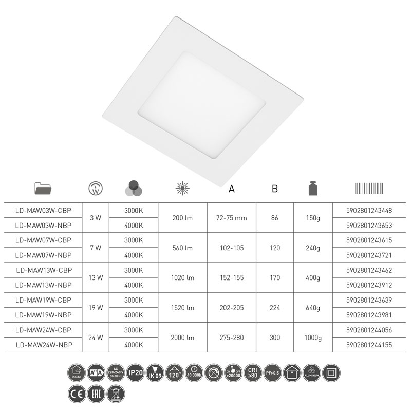 Slika LED PANEL MATIS PLUS UGRADNI 3W 3000K