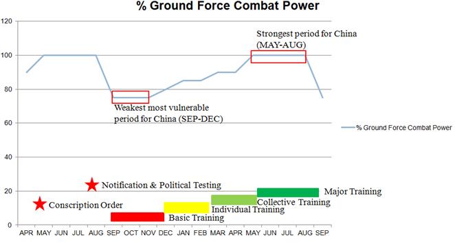 القوات البرية الصينية