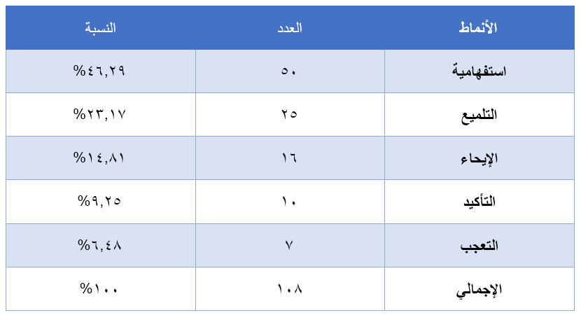 شعب ورئيس - حوار السيسي 2