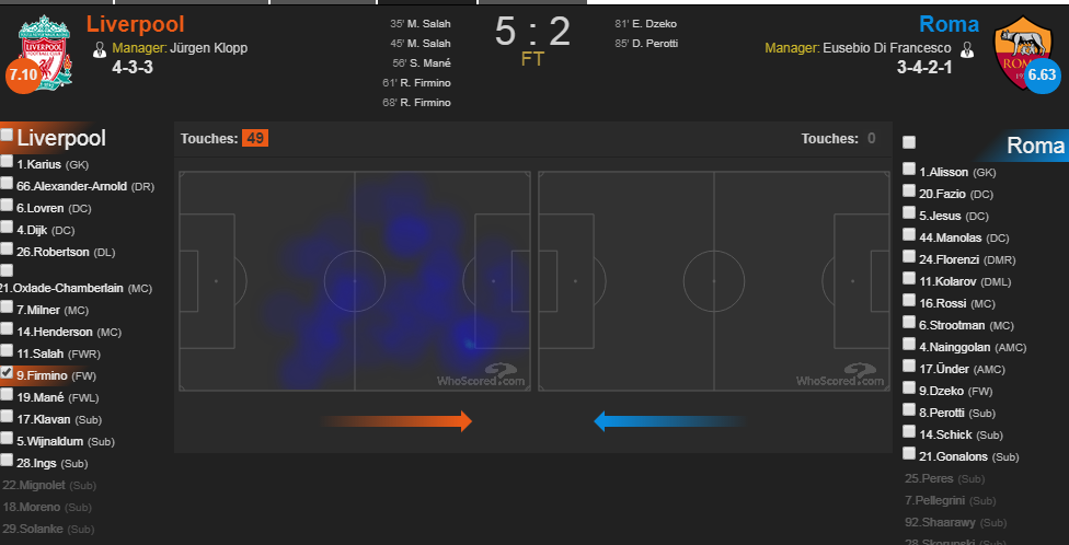 ليفربول، روما، دوري أبطال أوروبا، دانييلي دي روسي.