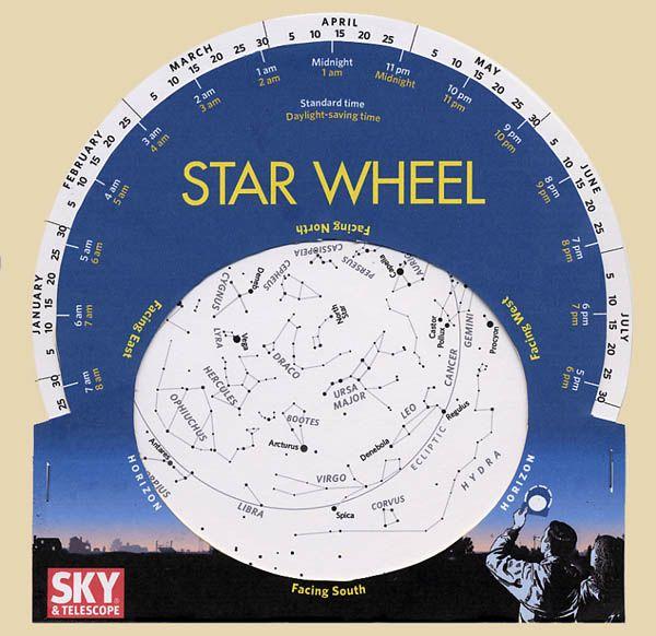 أنشطة فلكية، عجلة النجوم