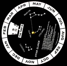 أنشطة فلكية، الساعة النجمية